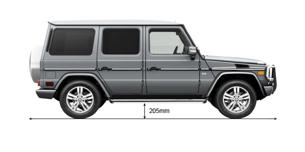 Mercedes Benz G Class Ground Clearance Mm Autoportal Com