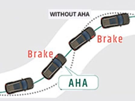 Honda CR-V Braking and Safety