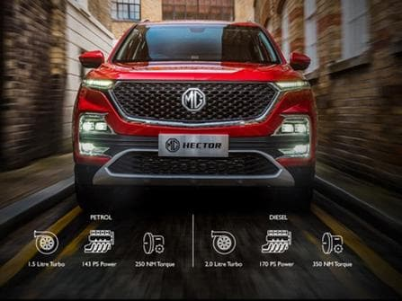 MG Hector Preview