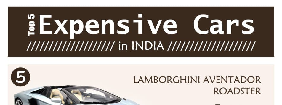 Infographic Top 5 Most Expensive Cars In India Autoportal
