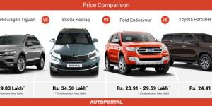 Toyota Rush Price Launch Date In India Review Images